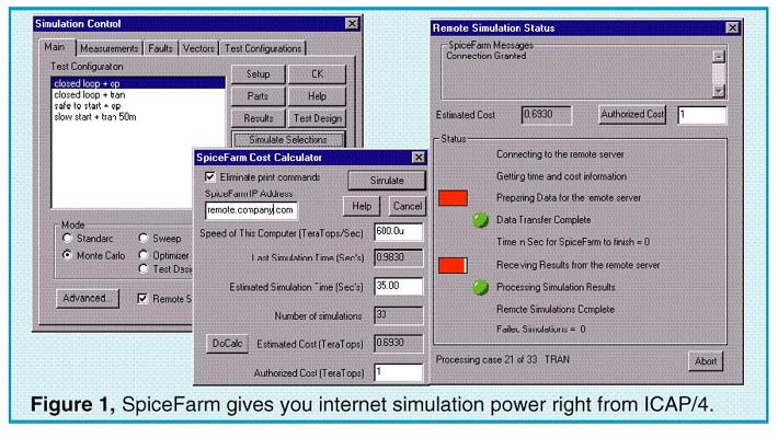 SpiceFarm gives you Internet simulation power right from ICAP/4